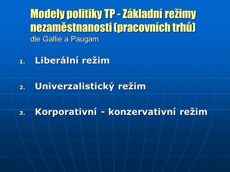 Modely politiky TP - Základní režimy nezaměstnanosti (pracovních trhů) dle Gallie a Paugam