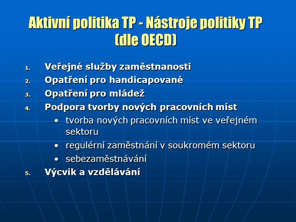 Aktivní politika TP - Nástroje politiky TP (dle OECD)