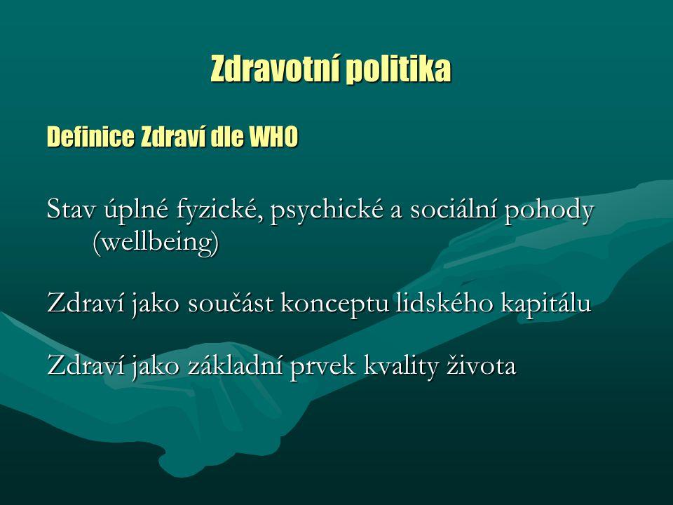 Zdravotní politika Definice Zdraví dle WHO. Stav úplné fyzické, psychické a sociální pohody (wellbeing)