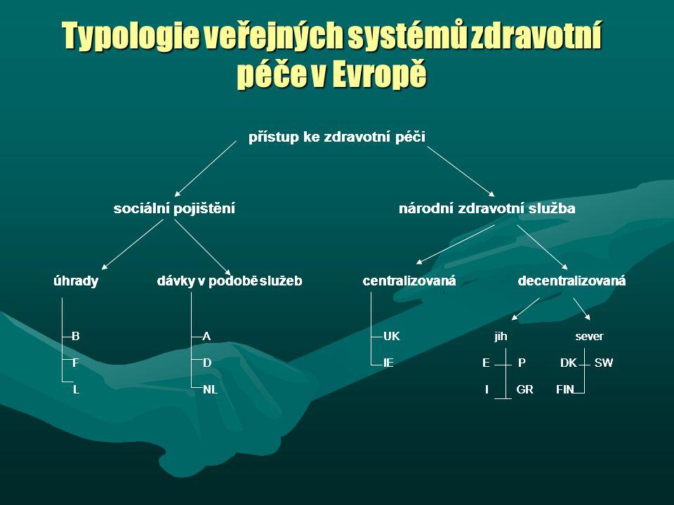Typologie veřejných systémů zdravotní péče v Evropě