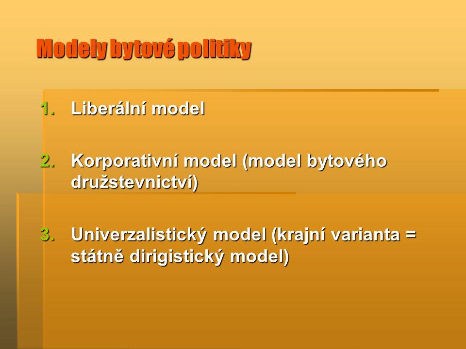 Modely bytové politiky