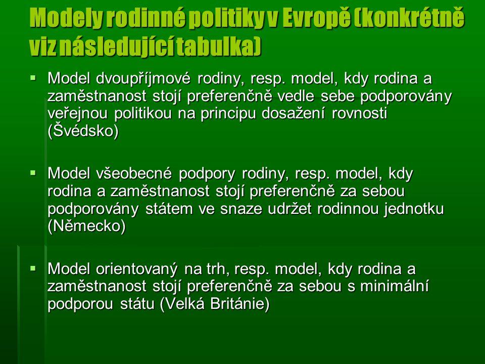 Modely rodinné politiky v Evropě (konkrétně viz následující tabulka)