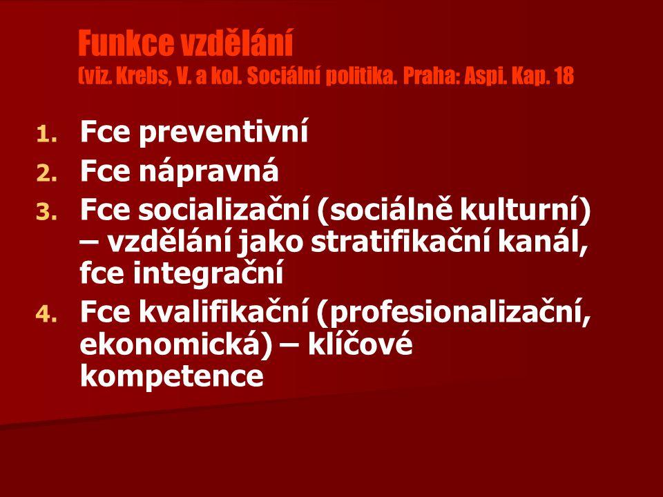 Funkce vzdělání (viz. Krebs, V. a kol. Sociální politika. Praha: Aspi