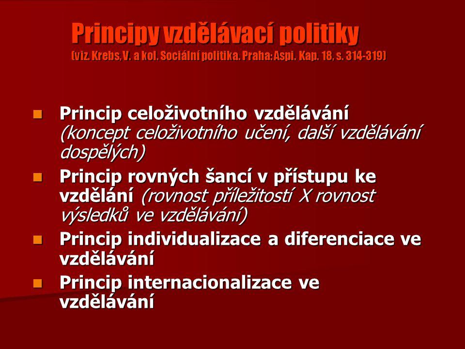 Principy vzdělávací politiky (viz. Krebs, V. a kol. Sociální politika