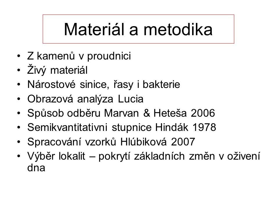 Materiál a metodika Z kamenů v proudnici Živý materiál