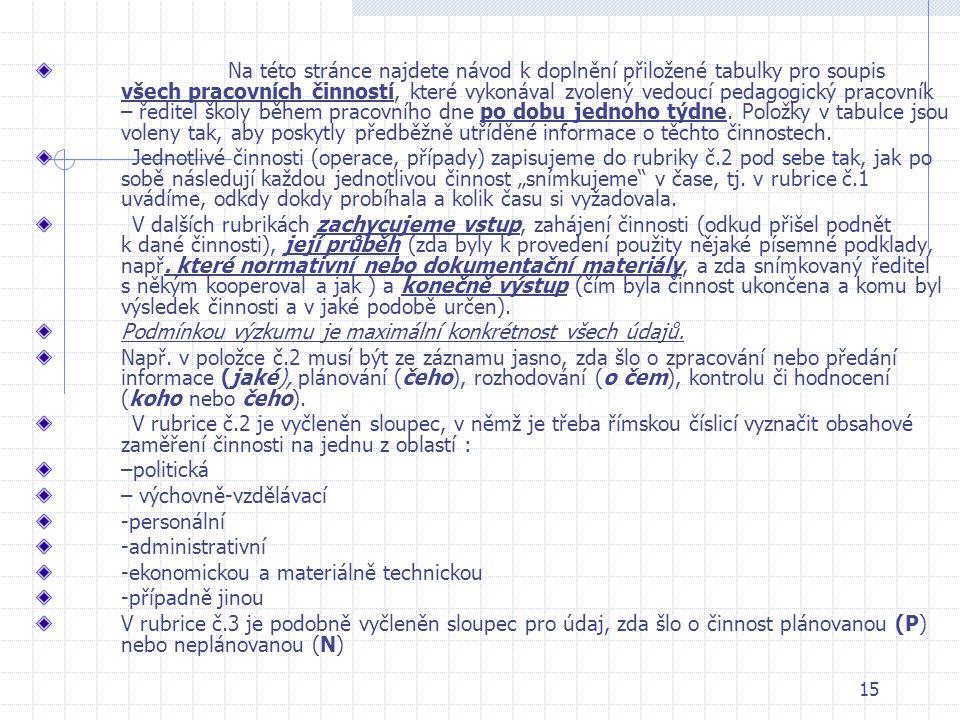 Na této stránce najdete návod k doplnění přiložené tabulky pro soupis všech pracovních činností, které vykonával zvolený vedoucí pedagogický pracovník – ředitel školy během pracovního dne po dobu jednoho týdne. Položky v tabulce jsou voleny tak, aby poskytly předběžně utříděné informace o těchto činnostech.