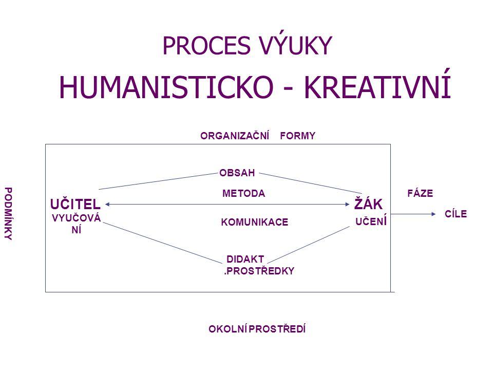 HUMANISTICKO - KREATIVNÍ