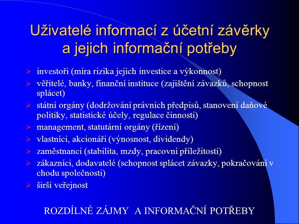 Uživatelé informací z účetní závěrky a jejich informační potřeby