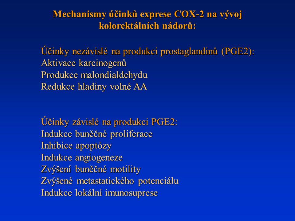 Mechanismy účinků exprese COX-2 na vývoj kolorektálních nádorů: