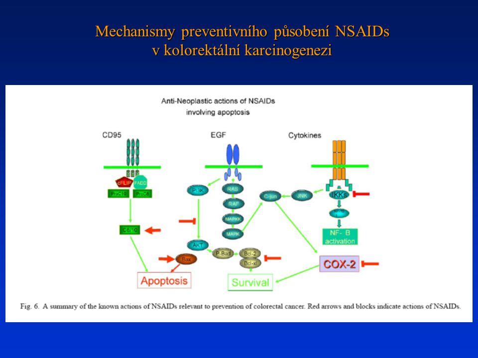 Mechanismy preventivního působení NSAIDs v kolorektální karcinogenezi