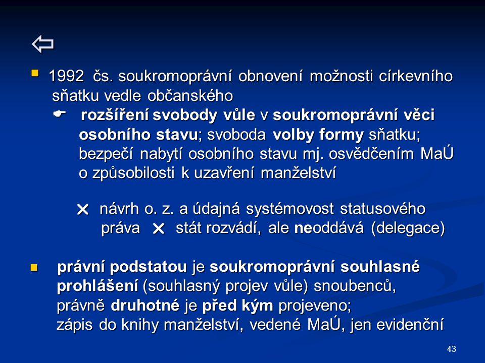  1992 čs. soukromoprávní obnovení možnosti církevního
