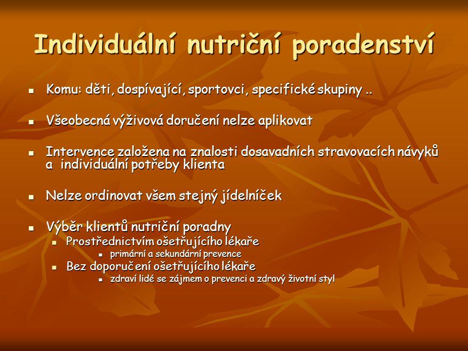 Individuální nutriční poradenství