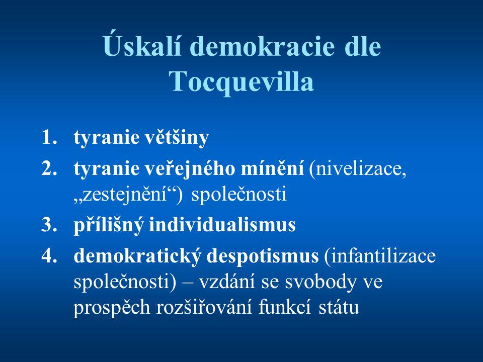 Úskalí demokracie dle Tocquevilla