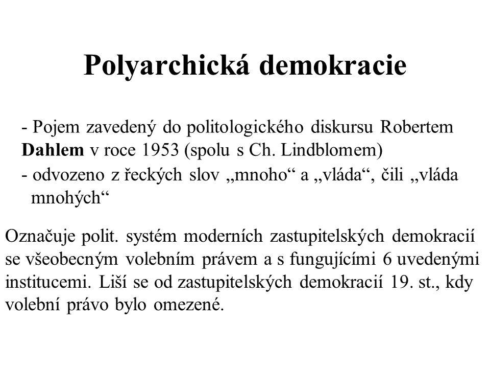 Polyarchická demokracie