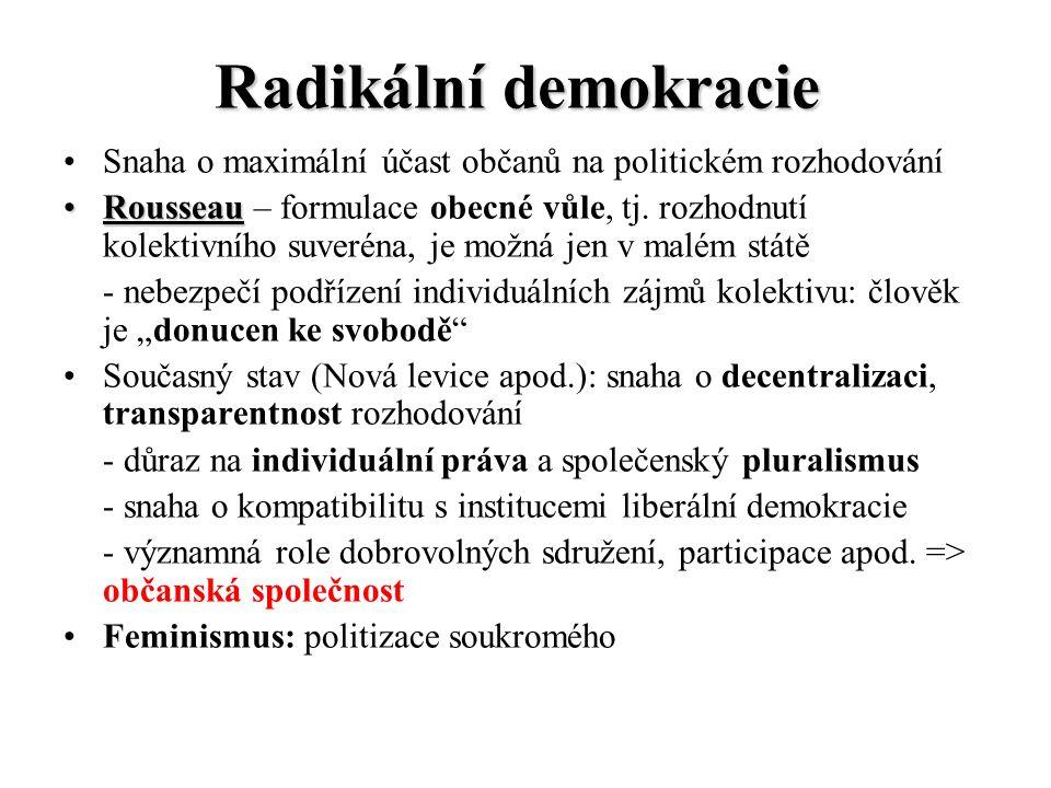 Radikální demokracie Snaha o maximální účast občanů na politickém rozhodování.