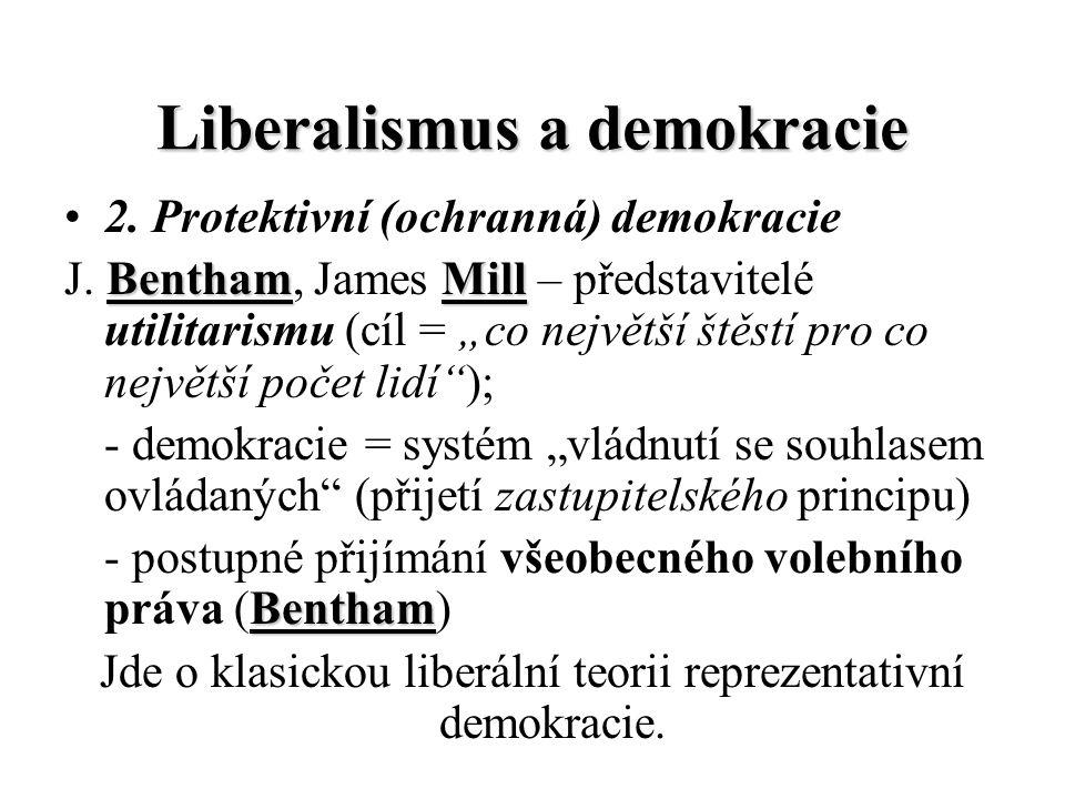 Liberalismus a demokracie