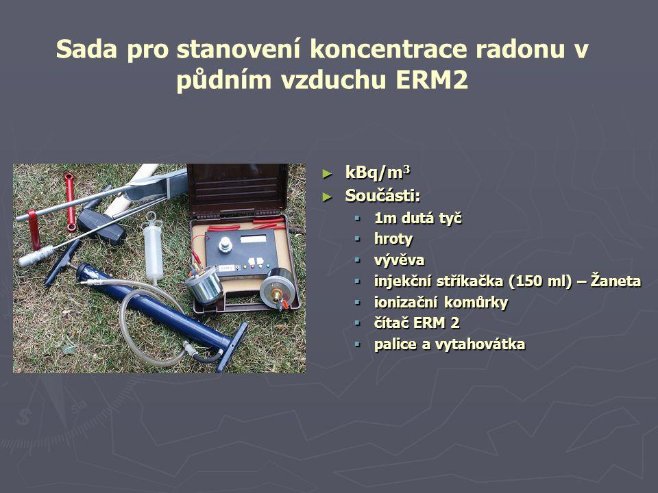Sada pro stanovení koncentrace radonu v půdním vzduchu ERM2