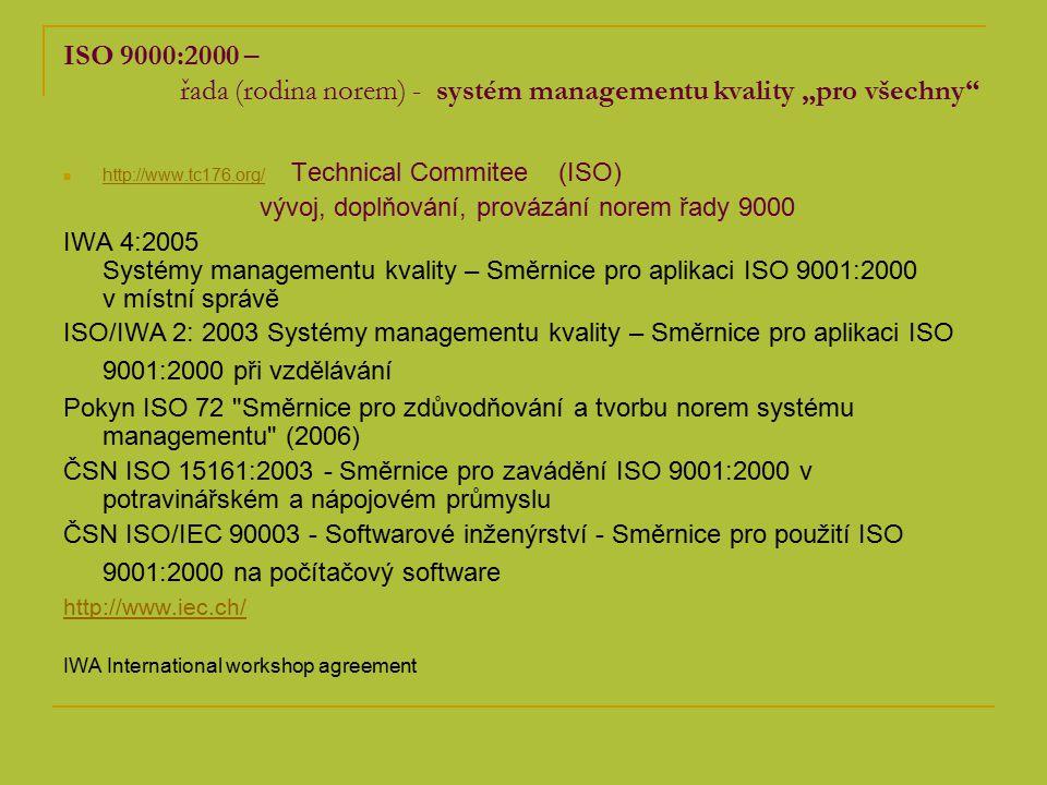 """ISO 9000:2000 – řada (rodina norem) - systém managementu kvality """"pro všechny"""