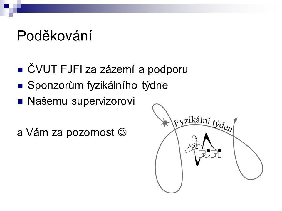Poděkování ČVUT FJFI za zázemí a podporu Sponzorům fyzikálního týdne