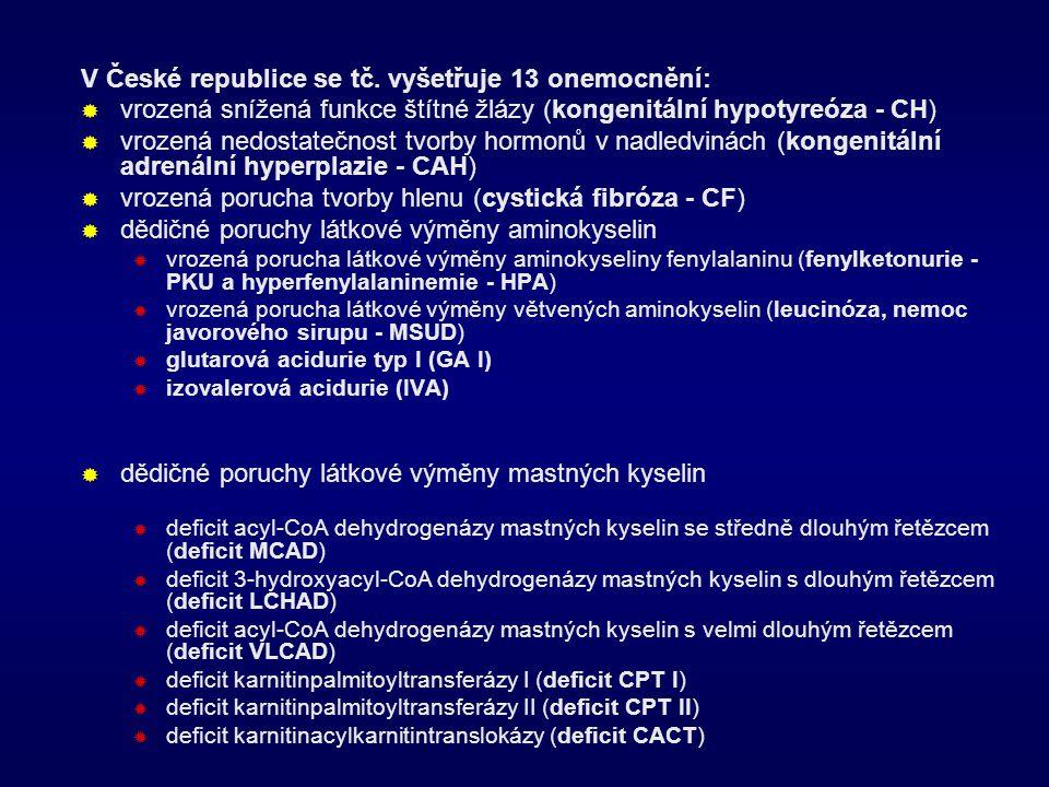 V České republice se tč. vyšetřuje 13 onemocnění: