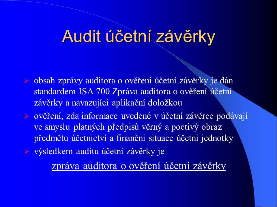 zpráva auditora o ověření účetní závěrky