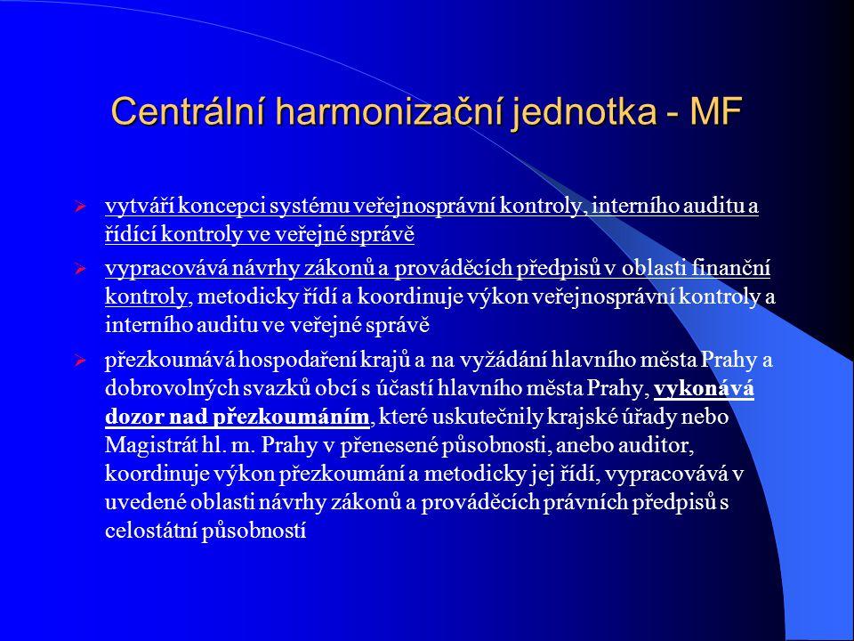 Centrální harmonizační jednotka - MF