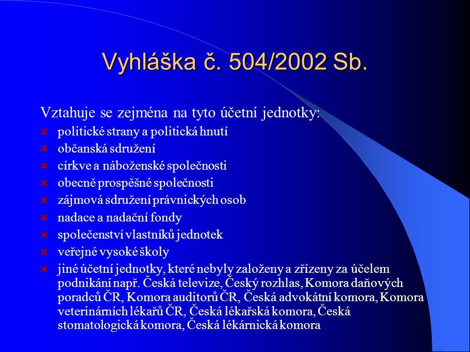 Vyhláška č. 504/2002 Sb. Vztahuje se zejména na tyto účetní jednotky: