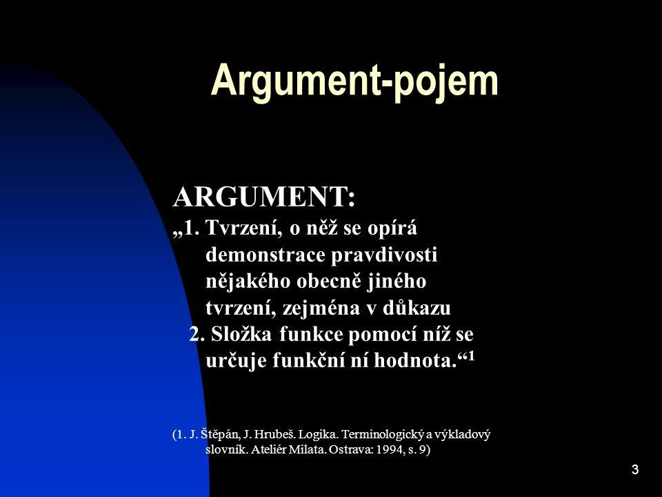 Argument-pojem ARGUMENT: