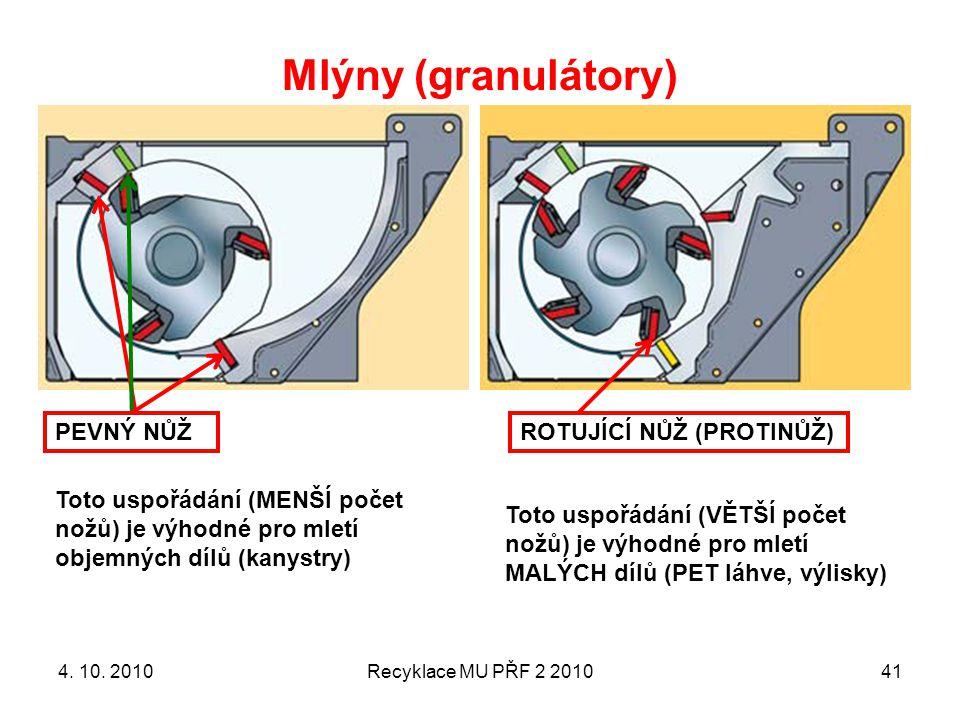 Mlýny (granulátory) PEVNÝ NŮŽ ROTUJÍCÍ NŮŽ (PROTINŮŽ)