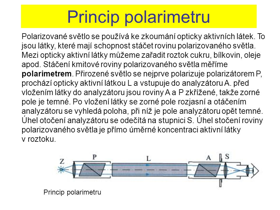 Princip polarimetru