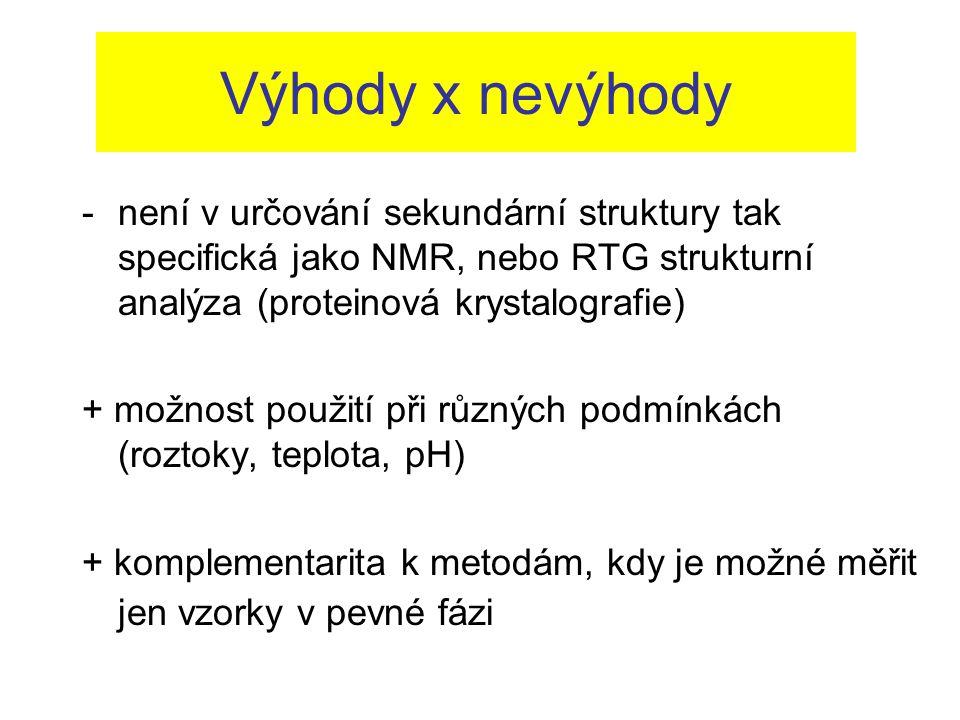 Výhody x nevýhody není v určování sekundární struktury tak specifická jako NMR, nebo RTG strukturní analýza (proteinová krystalografie)