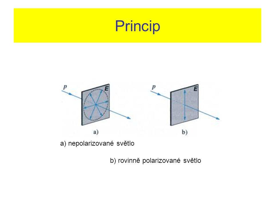 Princip a) nepolarizované světlo b) rovinně polarizované světlo
