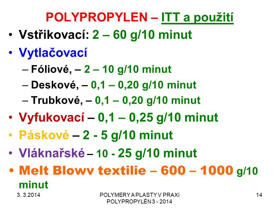 POLYPROPYLEN – ITT a použití