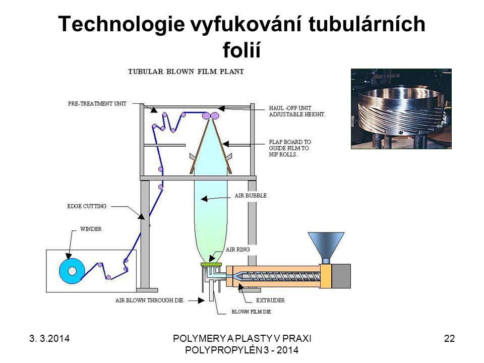 Technologie vyfukování tubulárních folií