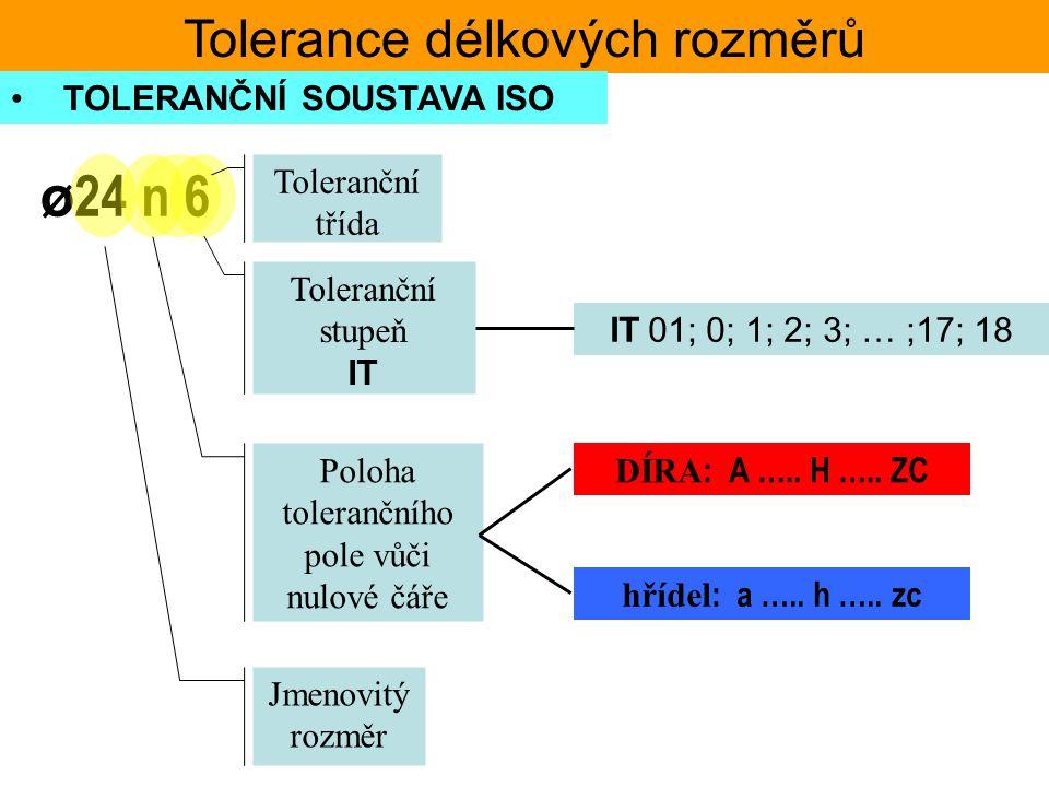 ø24 n 6 Tolerance délkových rozměrů TOLERANČNÍ SOUSTAVA ISO