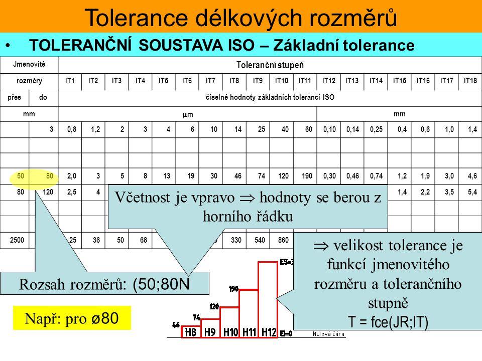 číselné hodnoty základních tolerancí ISO