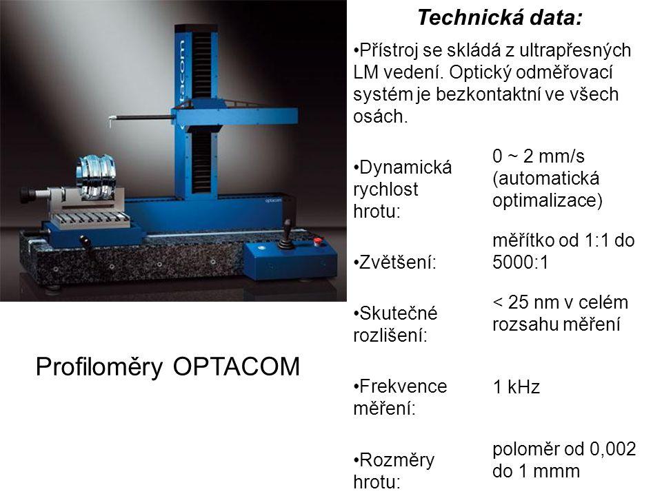 Profiloměry OPTACOM Technická data: