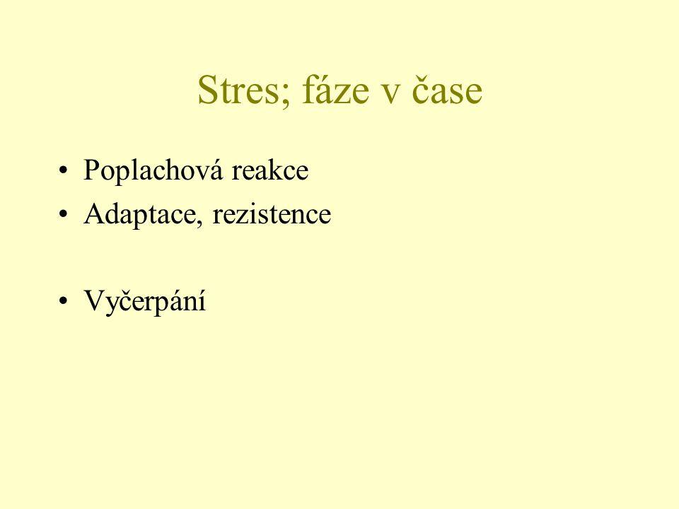 Stres; fáze v čase Poplachová reakce Adaptace, rezistence Vyčerpání