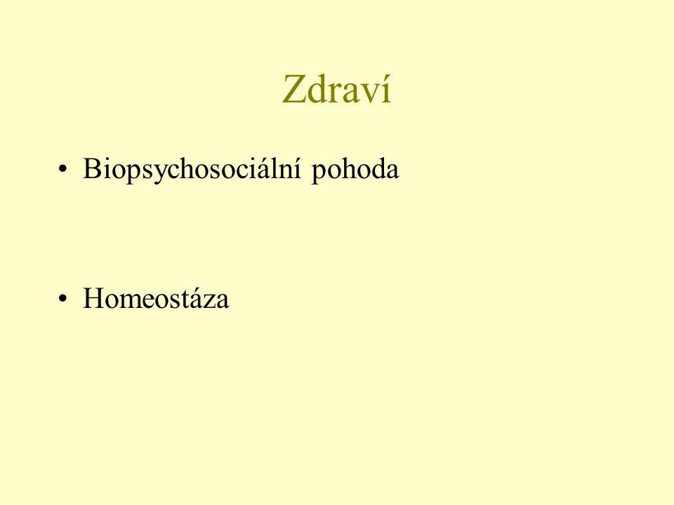 Zdraví Biopsychosociální pohoda Homeostáza