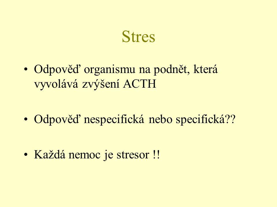 Stres Odpověď organismu na podnět, která vyvolává zvýšení ACTH