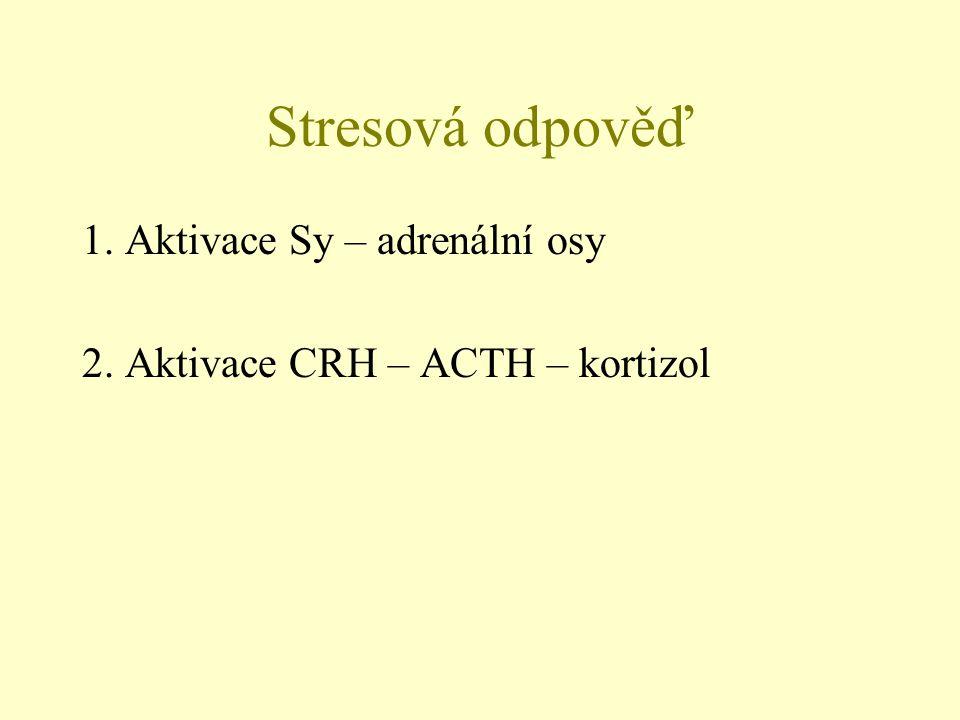 Stresová odpověď 1. Aktivace Sy – adrenální osy