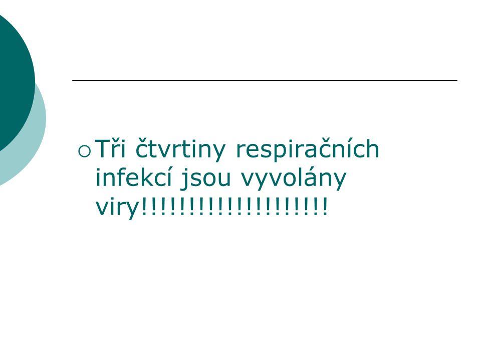 Tři čtvrtiny respiračních infekcí jsou vyvolány viry!!!!!!!!!!!!!!!!!!!!