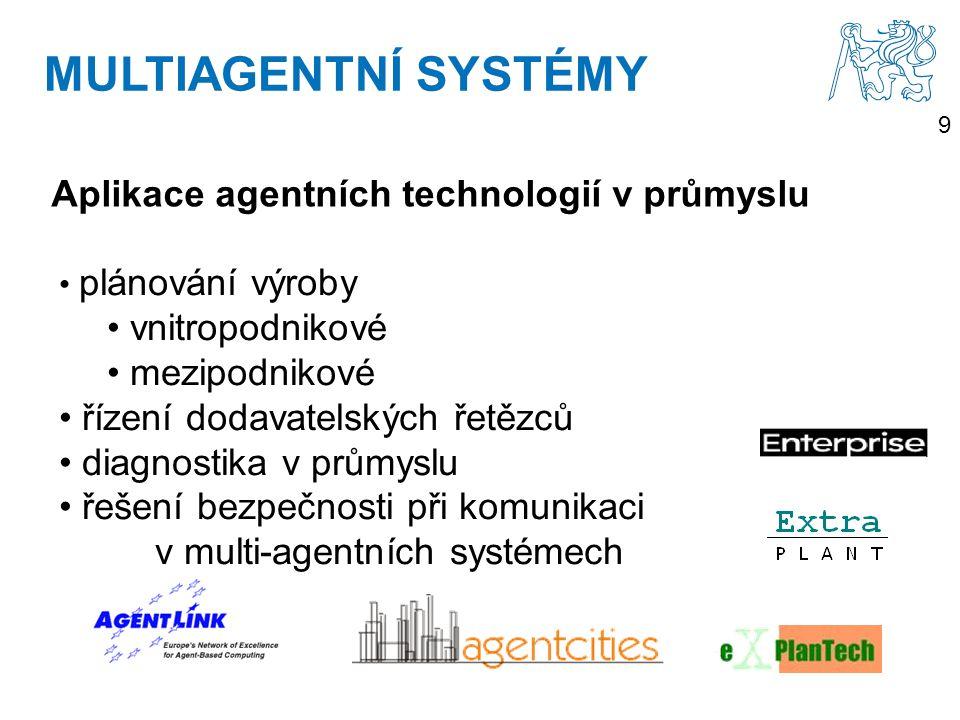 MULTIAGENTNÍ SYSTÉMY Aplikace agentních technologií v průmyslu