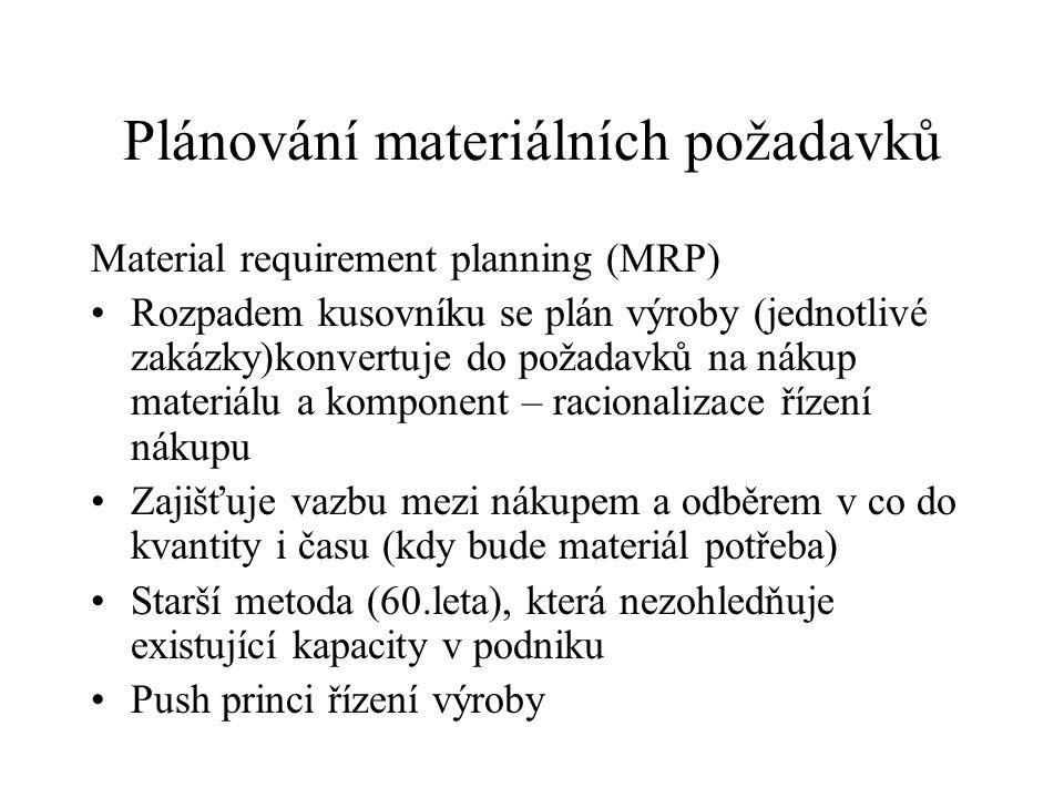 Plánování materiálních požadavků