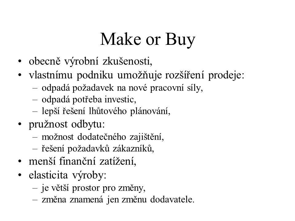 Make or Buy obecně výrobní zkušenosti,