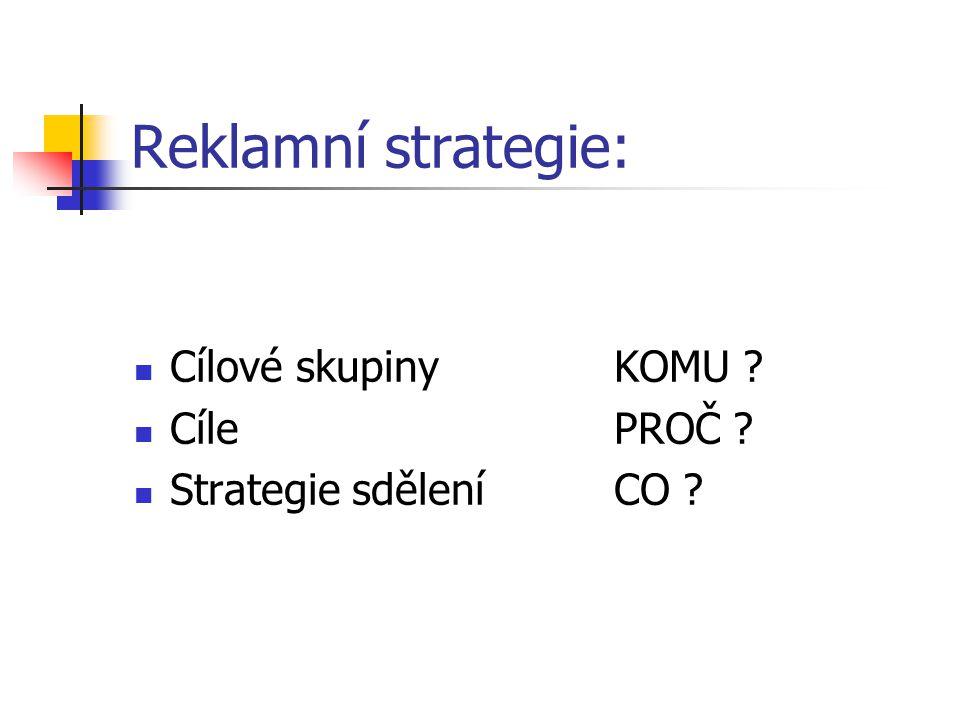 Reklamní strategie: Cílové skupiny KOMU Cíle PROČ