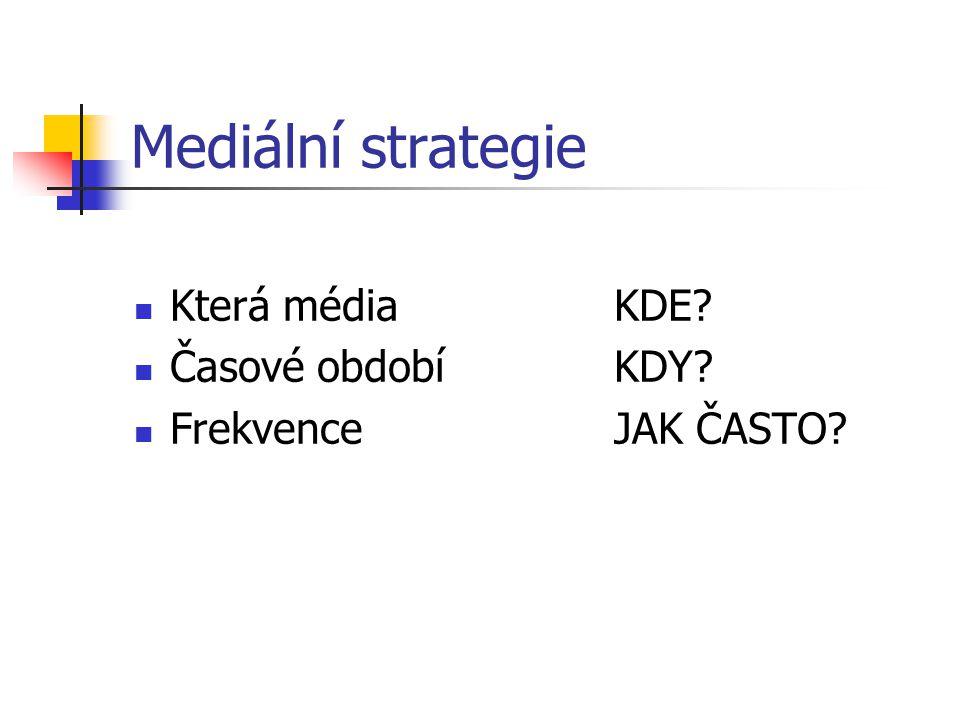 Mediální strategie Která média KDE Časové období KDY