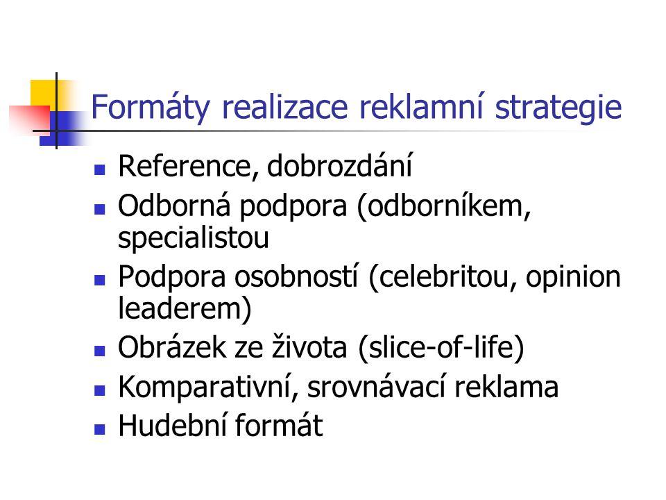 Formáty realizace reklamní strategie