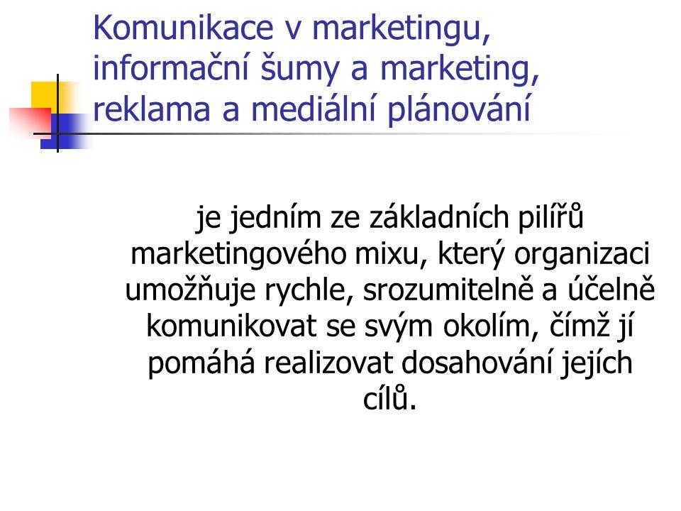 Komunikace v marketingu, informační šumy a marketing, reklama a mediální plánování