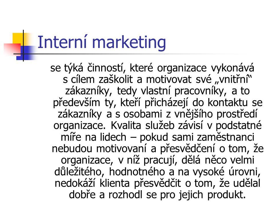 Interní marketing